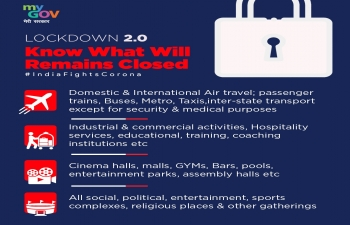 LOCKDOWN 2.0 IN INDIA. GUIDELINES ISSUED