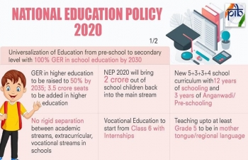 New Education Policy 2020 (NEP 2020)